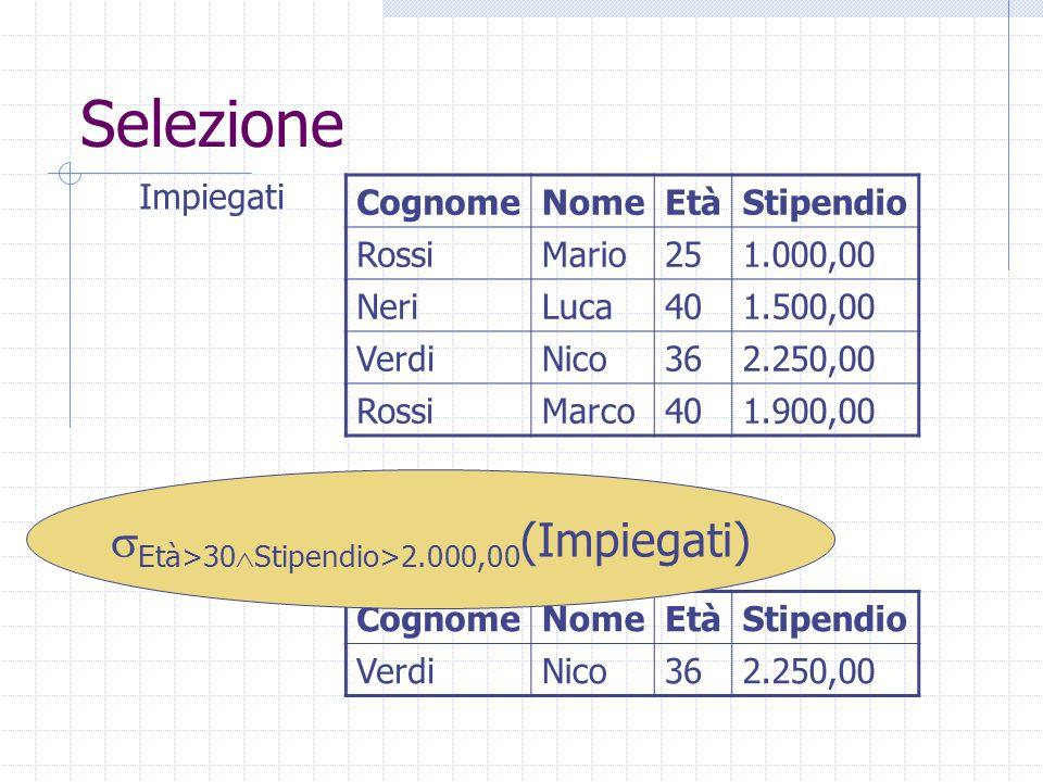 Selezione CognomeNomeEtàStipendio RossiMario251.000,00 NeriLuca401.500,00 VerdiNico362.250,00 RossiMarco401.900,00 Impiegati CognomeNomeEtàStipendio VerdiNico362.250,00  Età>30  Stipendio>2.000,00 (Impiegati)