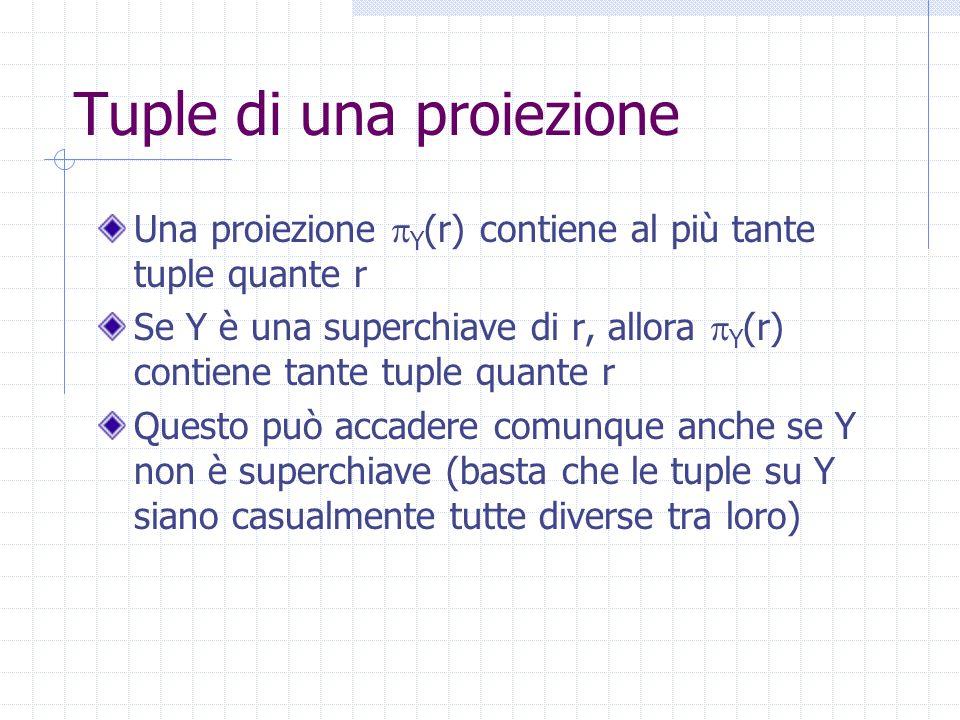 Tuple di una proiezione Una proiezione  Y (r) contiene al più tante tuple quante r Se Y è una superchiave di r, allora  Y (r) contiene tante tuple quante r Questo può accadere comunque anche se Y non è superchiave (basta che le tuple su Y siano casualmente tutte diverse tra loro)
