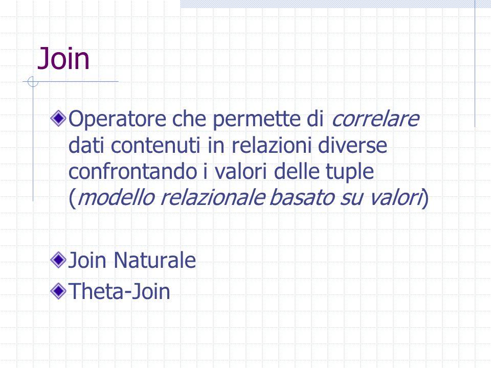 Operatore che permette di correlare dati contenuti in relazioni diverse confrontando i valori delle tuple (modello relazionale basato su valori) Join Naturale Theta-Join