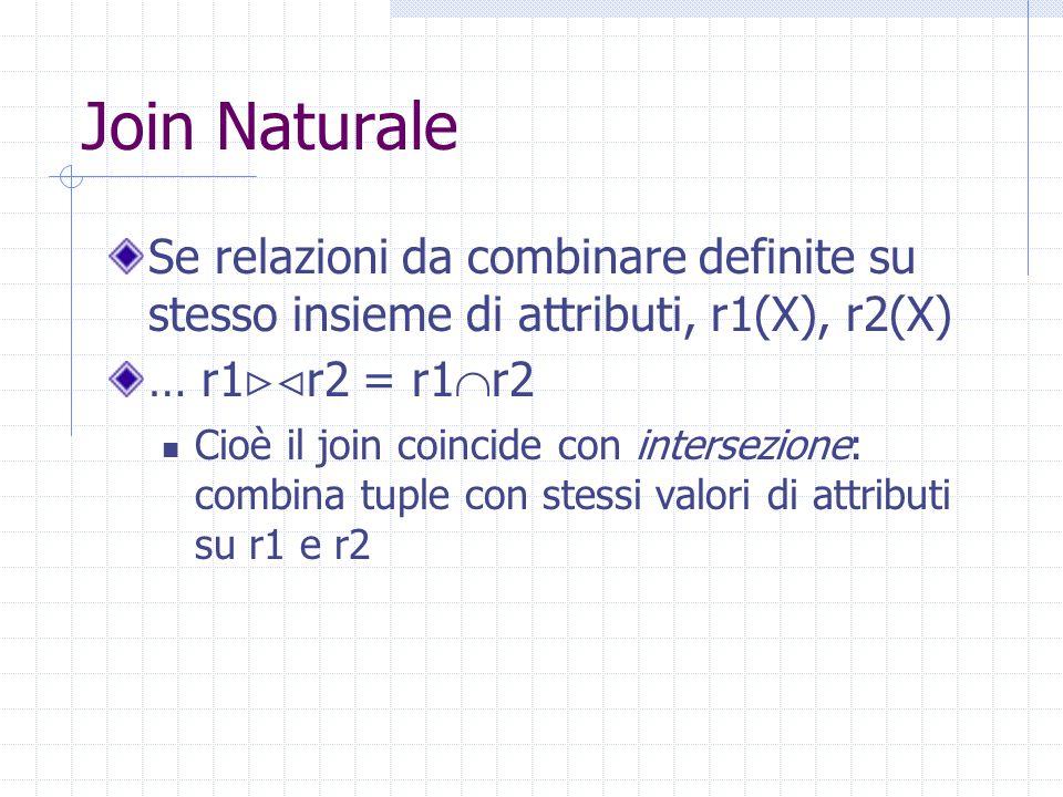 Join Naturale Se relazioni da combinare definite su stesso insieme di attributi, r1(X), r2(X) … r1  r2 = r1  r2 Cioè il join coincide con intersezione: combina tuple con stessi valori di attributi su r1 e r2