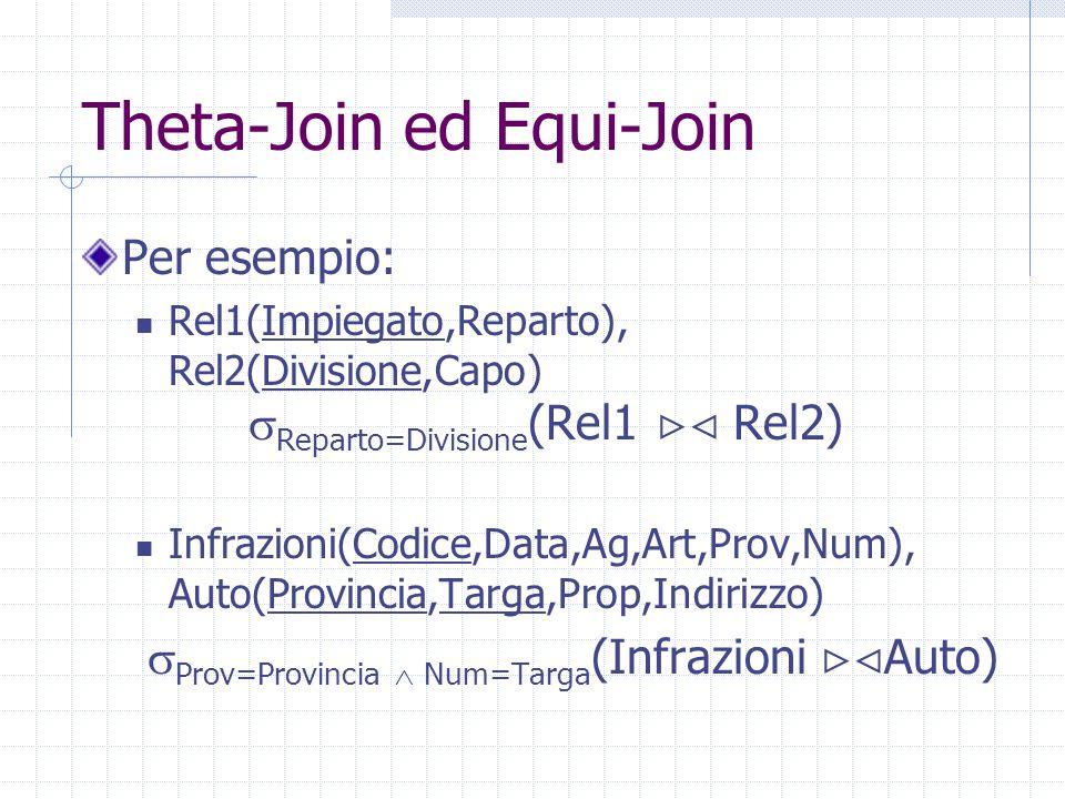 Theta-Join ed Equi-Join Per esempio: Rel1(Impiegato,Reparto), Rel2(Divisione,Capo)  Reparto=Divisione (Rel1  Rel2) Infrazioni(Codice,Data,Ag,Art,Prov,Num), Auto(Provincia,Targa,Prop,Indirizzo)  Prov=Provincia  Num=Targa (Infrazioni  Auto)