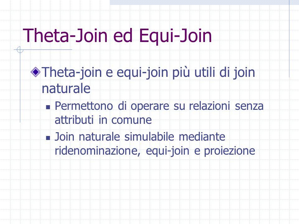 Theta-Join ed Equi-Join Theta-join e equi-join più utili di join naturale Permettono di operare su relazioni senza attributi in comune Join naturale simulabile mediante ridenominazione, equi-join e proiezione