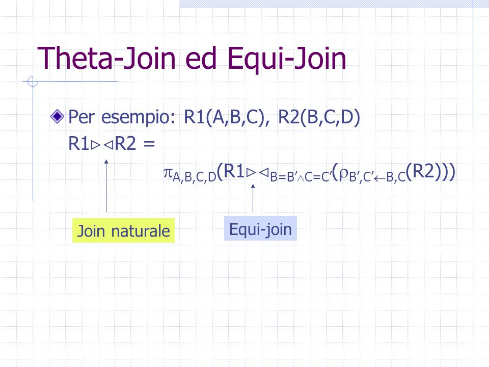 Theta-Join ed Equi-Join Per esempio: R1(A,B,C), R2(B,C,D) R1  R2 =  A,B,C,D (R1  B=B'  C=C' (  B',C'  B,C (R2))) Join naturale Equi-join