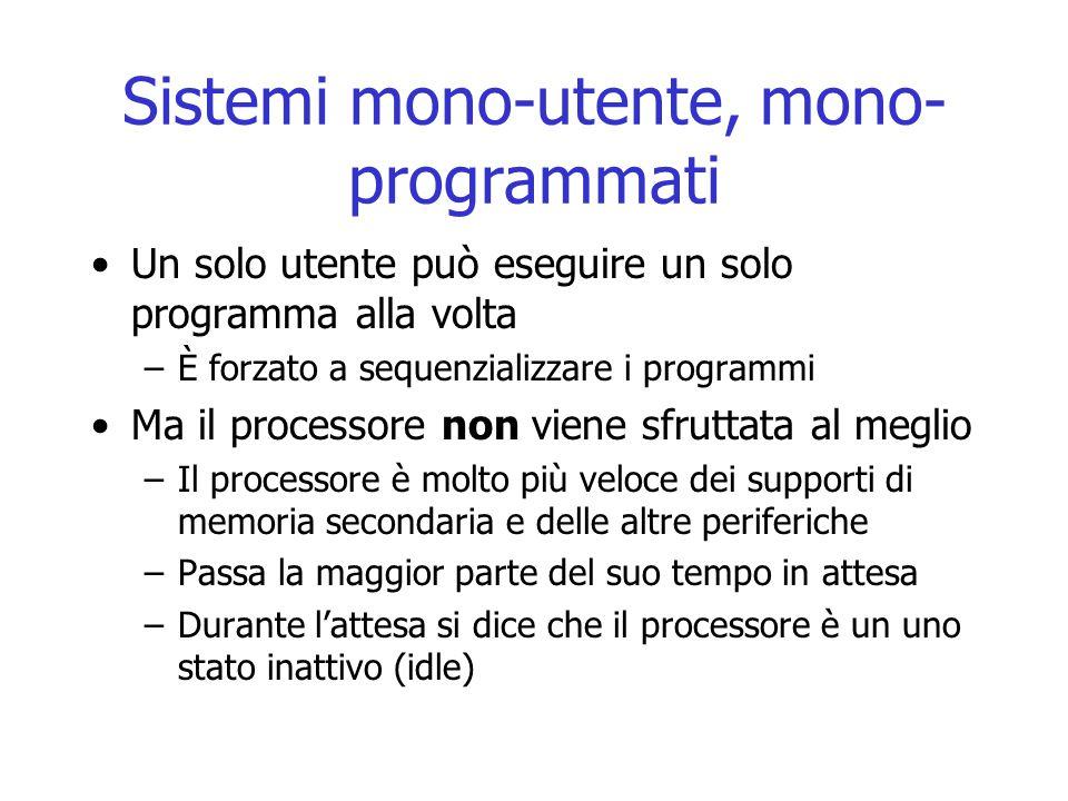 Sistemi mono-utente, mono- programmati Un solo utente può eseguire un solo programma alla volta –È forzato a sequenzializzare i programmi Ma il proces