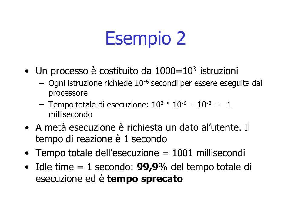 Esempio 2 Un processo è costituito da 1000=10 3 istruzioni –Ogni istruzione richiede 10 -6 secondi per essere eseguita dal processore –Tempo totale di