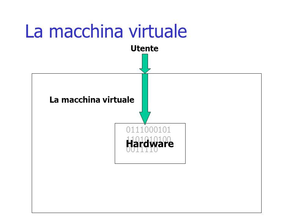 La macchina virtuale 0111000101 1101010100 0011110 Hardware Utente La macchina virtuale
