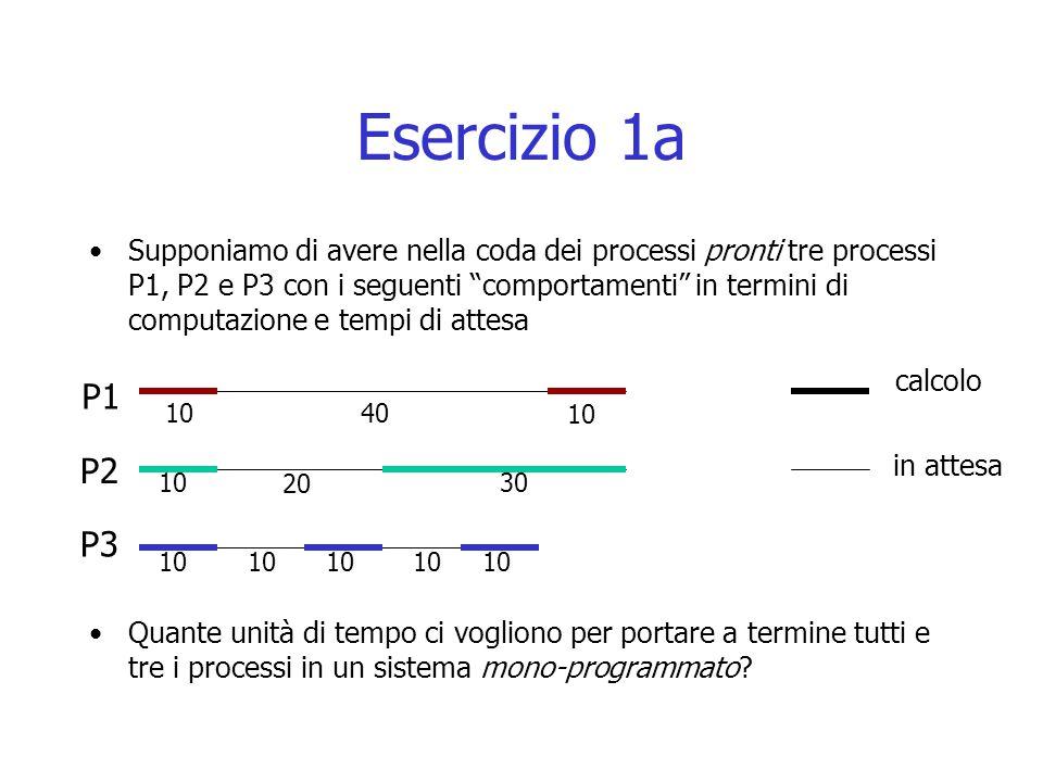 """Esercizio 1a Supponiamo di avere nella coda dei processi pronti tre processi P1, P2 e P3 con i seguenti """"comportamenti"""" in termini di computazione e t"""