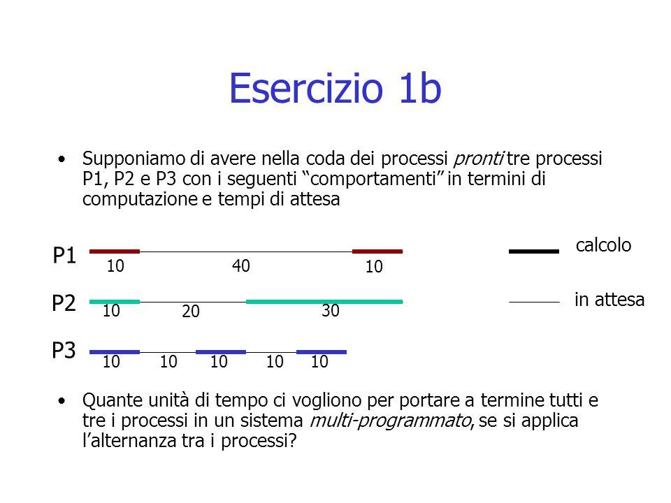 """Esercizio 1b Supponiamo di avere nella coda dei processi pronti tre processi P1, P2 e P3 con i seguenti """"comportamenti"""" in termini di computazione e t"""