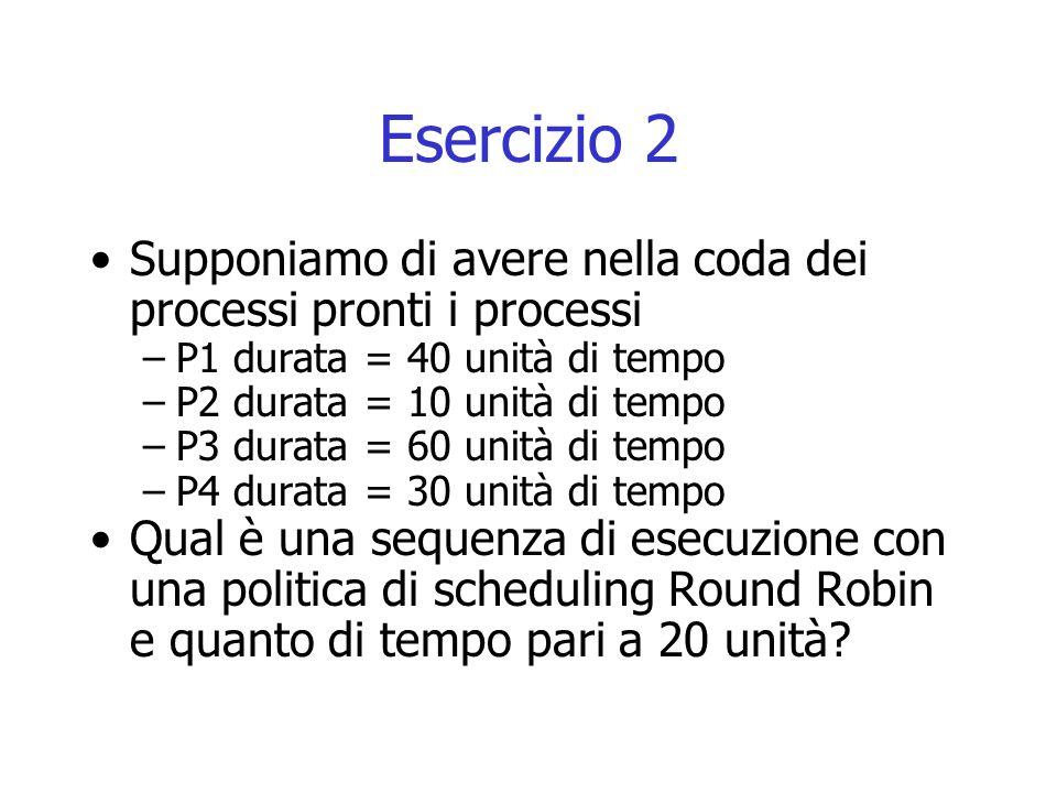 Esercizio 2 Supponiamo di avere nella coda dei processi pronti i processi –P1 durata = 40 unità di tempo –P2 durata = 10 unità di tempo –P3 durata = 6