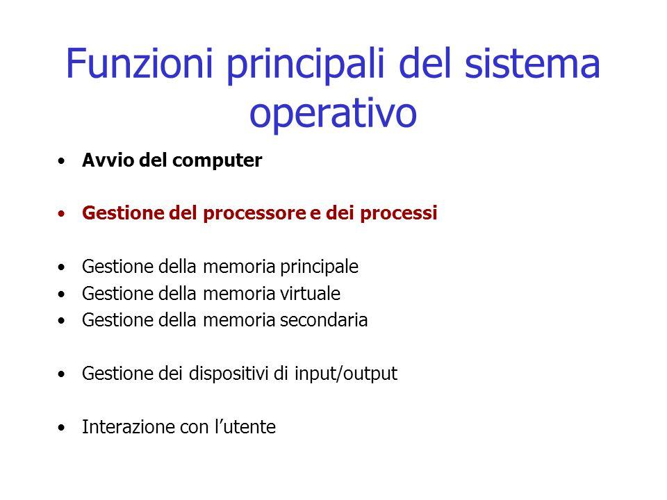 Funzioni principali del sistema operativo Avvio del computer Gestione del processore e dei processi Gestione della memoria principale Gestione della memoria virtuale Gestione della memoria secondaria Gestione dei dispositivi di input/output Interazione con l'utente Un processo è un programma in esecuzione