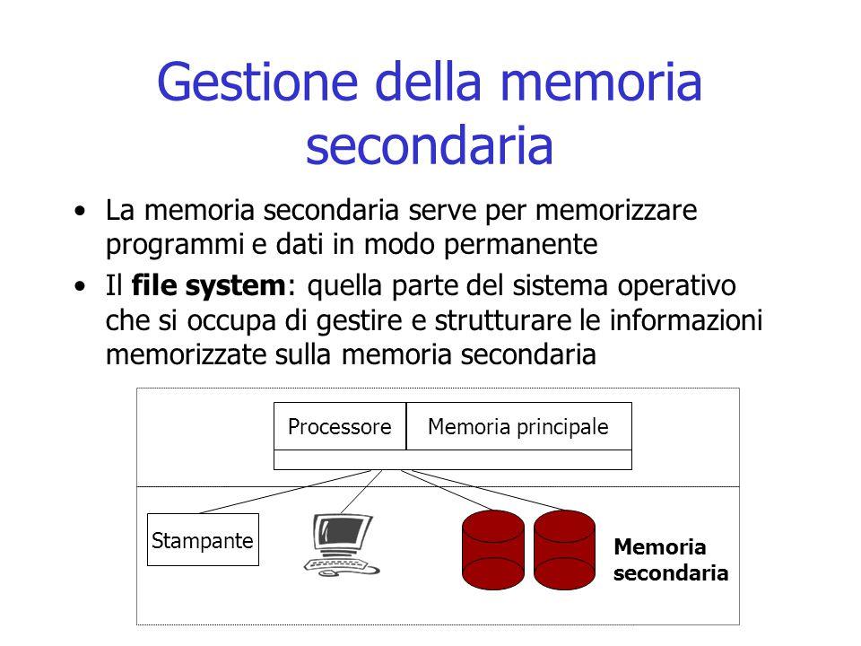 Gestione della memoria secondaria La memoria secondaria serve per memorizzare programmi e dati in modo permanente Il file system: quella parte del sis