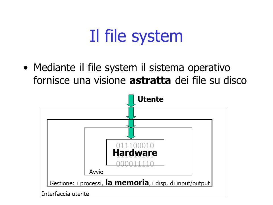 Il file system Mediante il file system il sistema operativo fornisce una visione astratta dei file su disco 011100010 111010101 000011110 Hardware Ute
