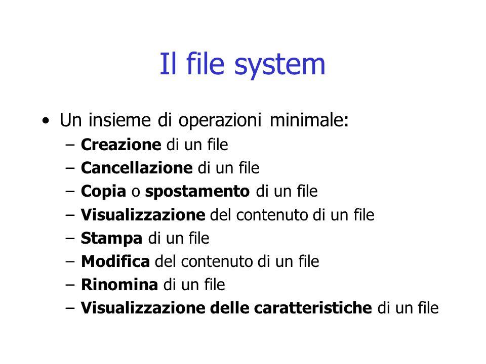 Il file system Un insieme di operazioni minimale: –Creazione di un file –Cancellazione di un file –Copia o spostamento di un file –Visualizzazione del