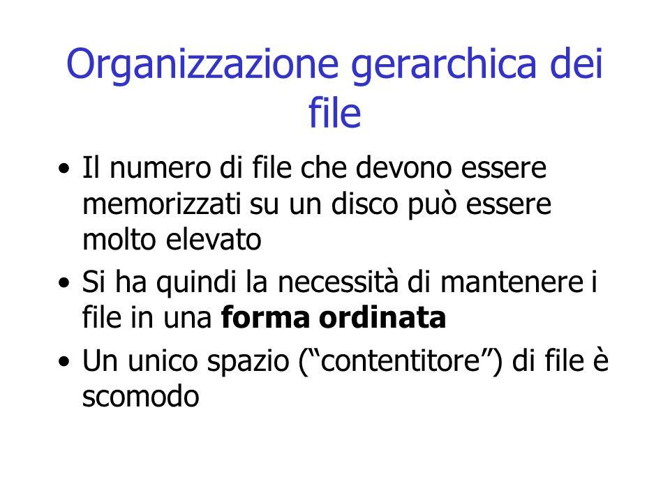 Organizzazione gerarchica dei file Il numero di file che devono essere memorizzati su un disco può essere molto elevato Si ha quindi la necessità di m