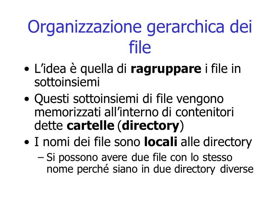 Organizzazione gerarchica dei file L'idea è quella di ragruppare i file in sottoinsiemi Questi sottoinsiemi di file vengono memorizzati all'interno di