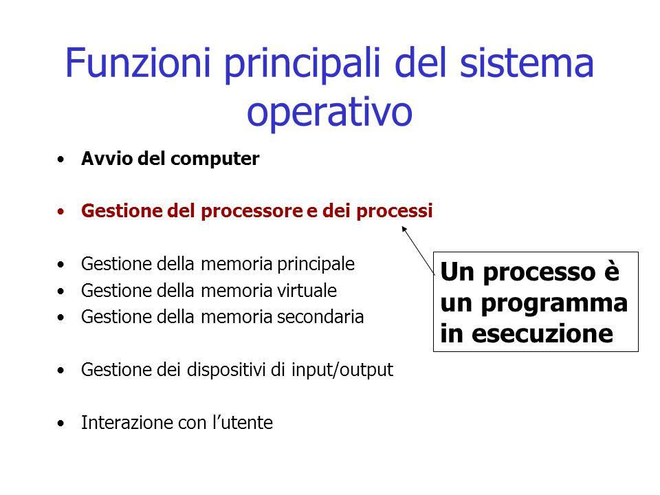 Funzioni principali del sistema operativo Avvio del computer Gestione del processore e dei processi Gestione della memoria principale Gestione della m