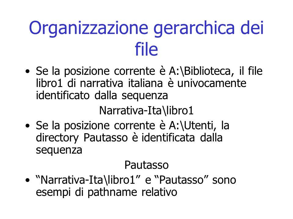 Organizzazione gerarchica dei file Se la posizione corrente è A:\Biblioteca, il file libro1 di narrativa italiana è univocamente identificato dalla se
