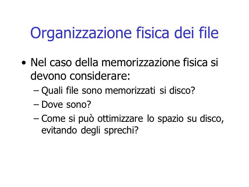 Organizzazione fisica dei file Nel caso della memorizzazione fisica si devono considerare: –Quali file sono memorizzati si disco? –Dove sono? –Come si
