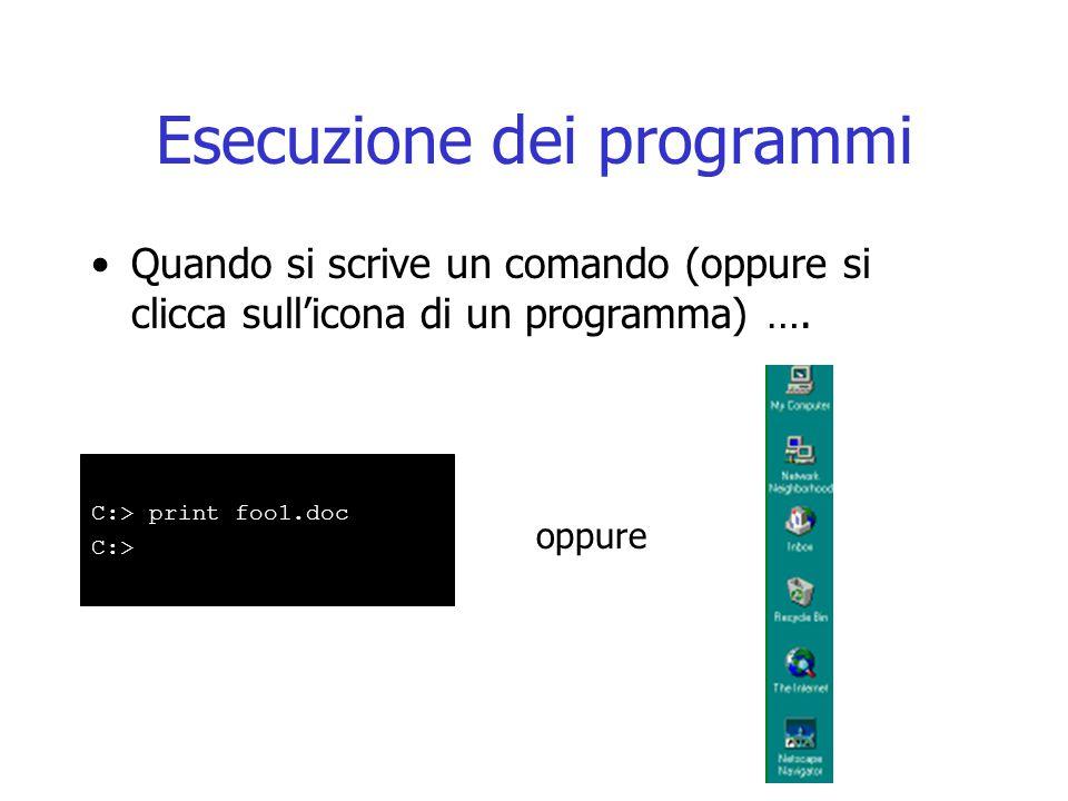 Esecuzione dei programmi Quando si scrive un comando (oppure si clicca sull'icona di un programma), il sistema operativo: –Cerca il programma corrispondente sulla memoria secondaria –Copia il programma in memoria principale –… Processore Stampante Memoria secondaria Memoria principale
