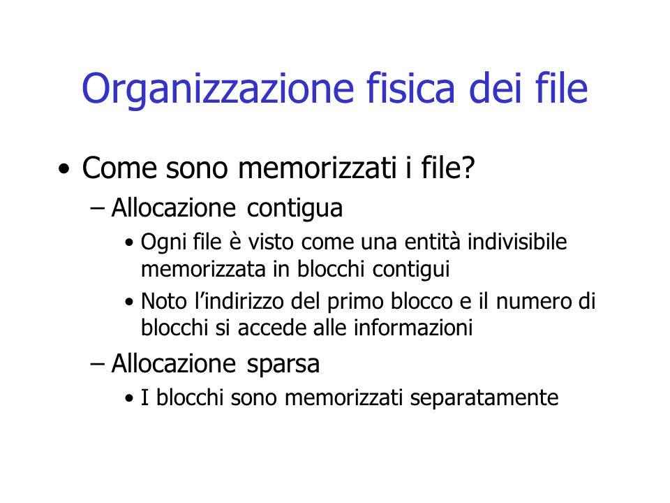 Organizzazione fisica dei file Come sono memorizzati i file? –Allocazione contigua Ogni file è visto come una entità indivisibile memorizzata in blocc