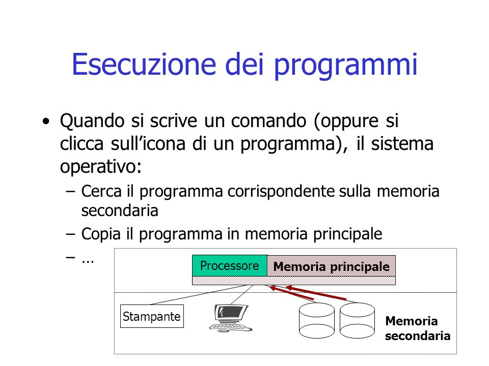 Organizzazione gerarchica dei file Il numero di file che devono essere memorizzati su un disco può essere molto elevato Si ha quindi la necessità di mantenere i file in una forma ordinata Un unico spazio ( contentitore ) di file è scomodo