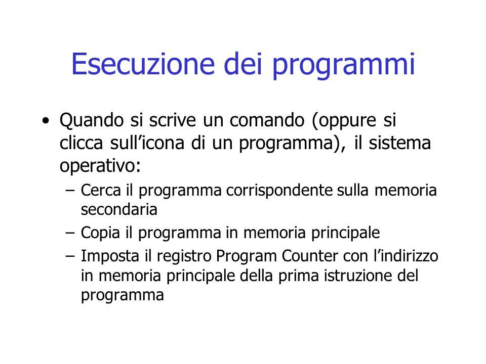 Esecuzione dei programmi Quando si scrive un comando (oppure si clicca sull'icona di un programma), il sistema operativo: –Cerca il programma corrispo
