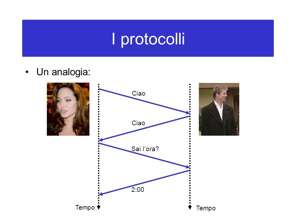 I protocolli Un analogia: Tempo Ciao Sai l'ora 2:00