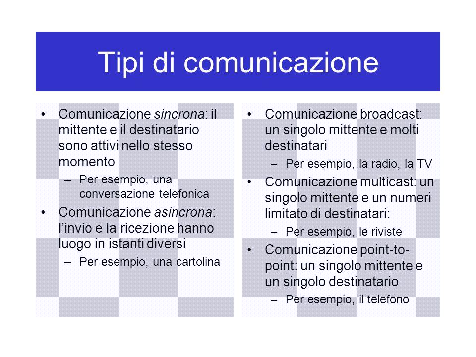 Tipi di comunicazione Comunicazione sincrona: il mittente e il destinatario sono attivi nello stesso momento –Per esempio, una conversazione telefonica Comunicazione asincrona: l'invio e la ricezione hanno luogo in istanti diversi –Per esempio, una cartolina Comunicazione broadcast: un singolo mittente e molti destinatari –Per esempio, la radio, la TV Comunicazione multicast: un singolo mittente e un numeri limitato di destinatari: –Per esempio, le riviste Comunicazione point-to- point: un singolo mittente e un singolo destinatario –Per esempio, il telefono