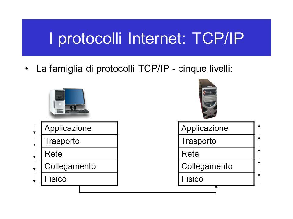 I protocolli Internet: TCP/IP La famiglia di protocolli TCP/IP - cinque livelli: Applicazione Trasporto Rete Collegamento Fisico Applicazione Trasporto Rete Collegamento Fisico