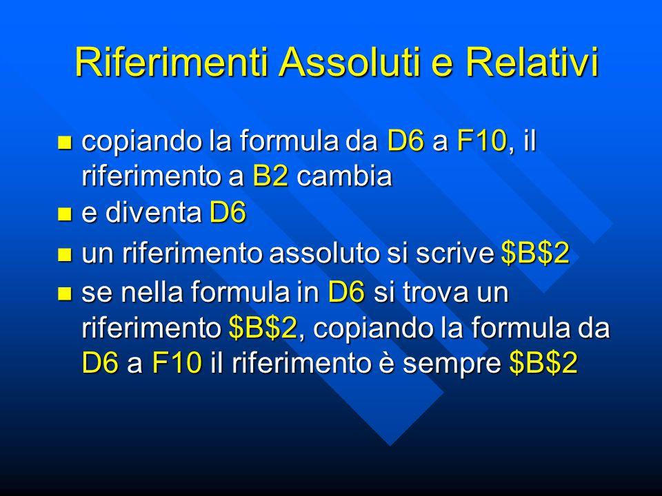 Riferimenti Assoluti e Relativi copiando la formula da D6 a F10, il riferimento a B2 cambia copiando la formula da D6 a F10, il riferimento a B2 cambia e diventa D6 e diventa D6 un riferimento assoluto si scrive $B$2 un riferimento assoluto si scrive $B$2 se nella formula in D6 si trova un riferimento $B$2, copiando la formula da D6 a F10 il riferimento è sempre $B$2 se nella formula in D6 si trova un riferimento $B$2, copiando la formula da D6 a F10 il riferimento è sempre $B$2