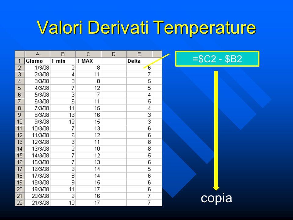 Statistiche Misure Multiple =MEDIA($C7:$J7) =DEV.ST($C7:$J7)/RADQ(CONTA.VALORI($C7:$J7)) copia