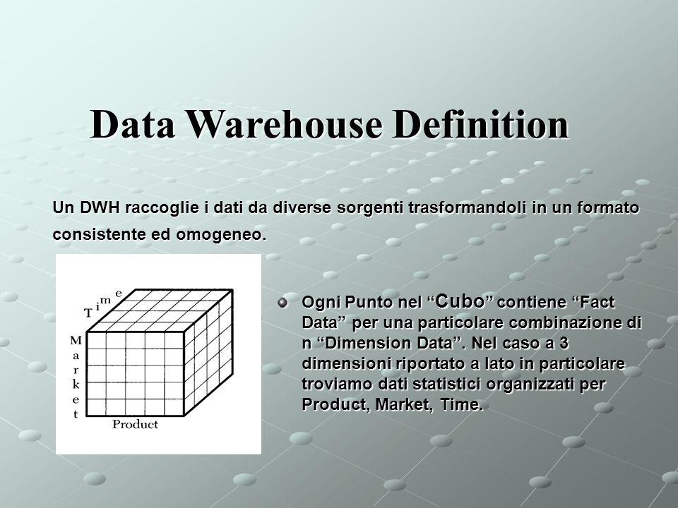 """Data Warehouse Definition Un DWH raccoglie i dati da diverse sorgenti trasformandoli in un formato consistente ed omogeneo. Ogni Punto nel """" Cubo """" co"""