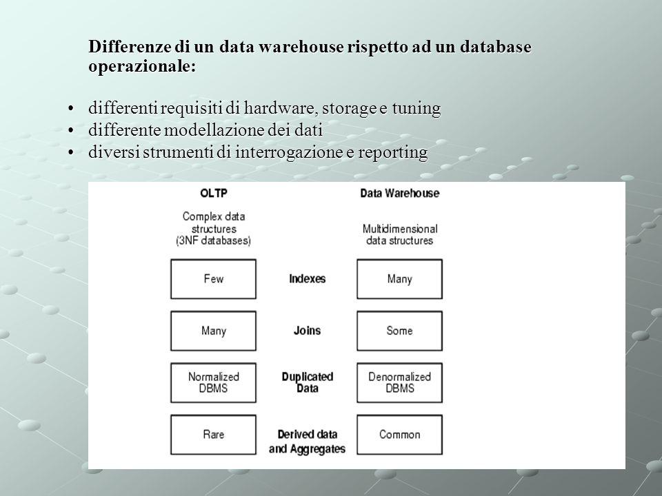 Differenze di un data warehouse rispetto ad un database operazionale: differenti requisiti di hardware, storage e tuningdifferenti requisiti di hardwa