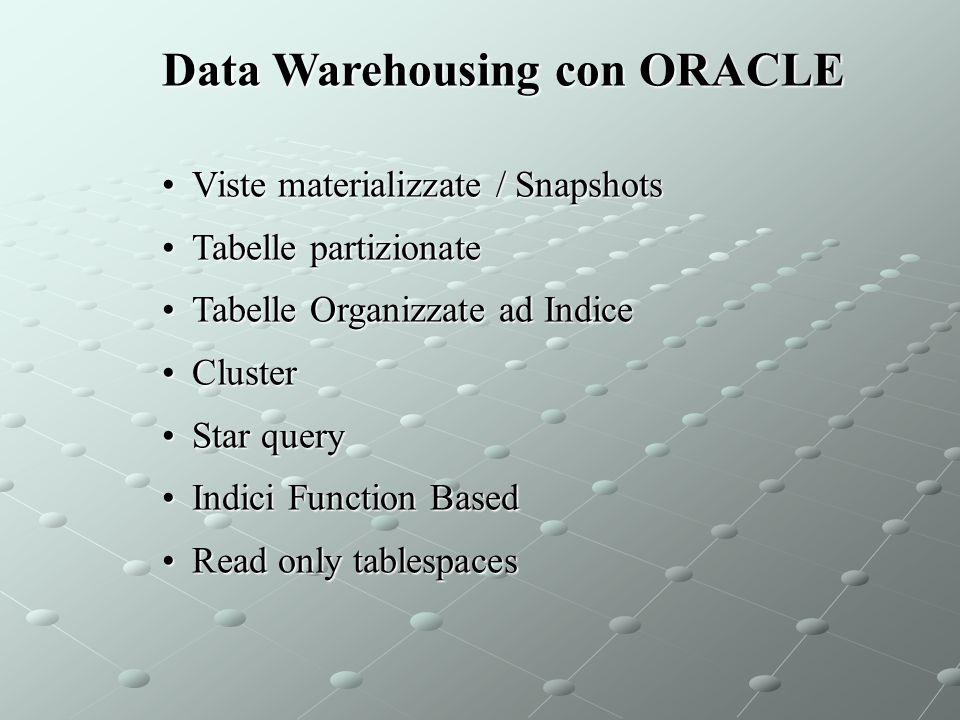 Data Warehousing con ORACLE Viste materializzate / SnapshotsViste materializzate / Snapshots Tabelle partizionateTabelle partizionate Tabelle Organizz