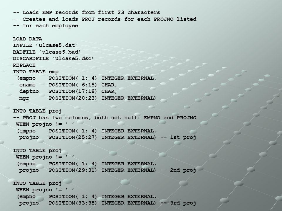 Data Warehouse Tools Low-end OLAP Tools per Simple Queries e Reports ad hoc Adeguati per rispondere a domande della tipologia Adeguati per rispondere a domande della tipologia che cosa? che cosa? Powerful Multi-Dimensional Analysis OLAP Tools Supportano drill down in detail data per rispondere a domande della tipologia perche? e come? Supportano drill down in detail data per rispondere a domande della tipologia perche? e come?