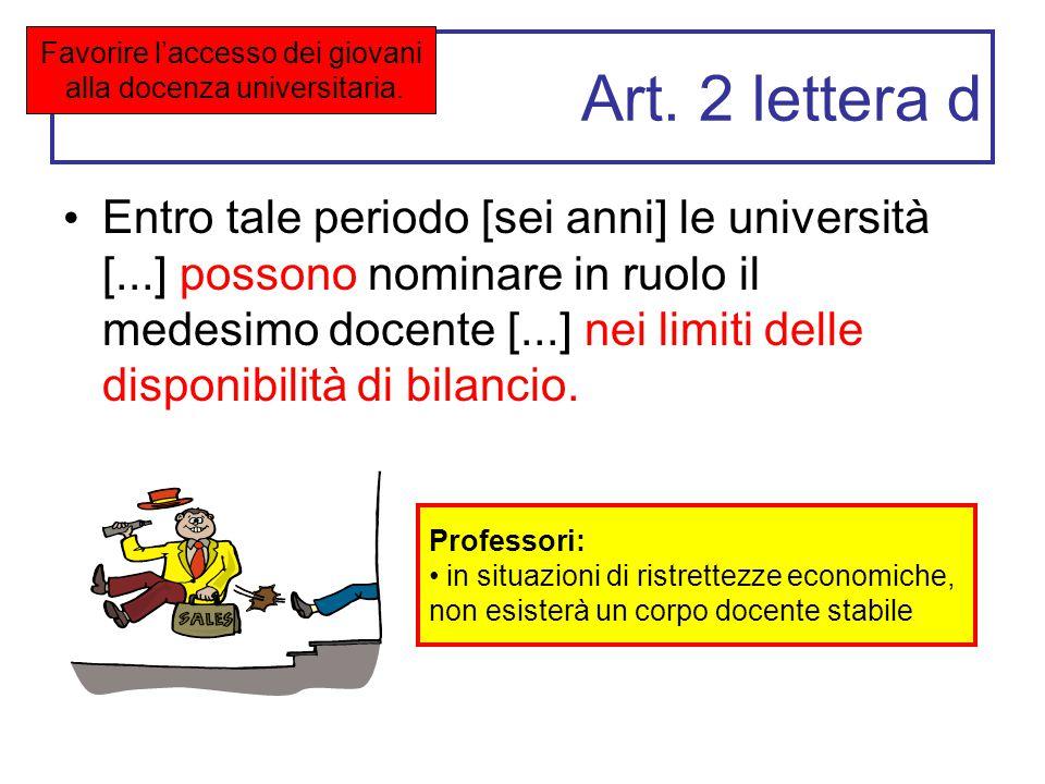 Art. 2 lettera d Entro tale periodo [sei anni] le università [...] possono nominare in ruolo il medesimo docente [...] nei limiti delle disponibilità