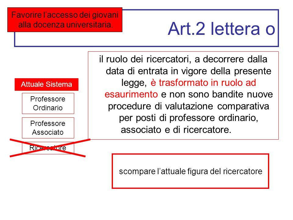 Art.2 lettera o il ruolo dei ricercatori, a decorrere dalla data di entrata in vigore della presente legge, è trasformato in ruolo ad esaurimento e no