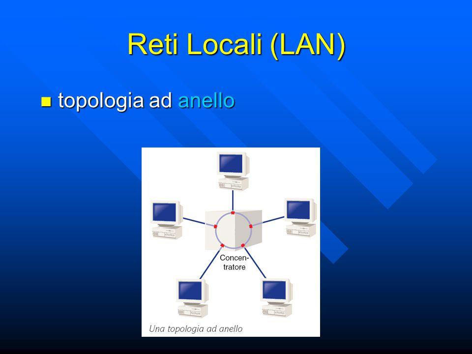 topologia ad anello topologia ad anello Reti Locali (LAN)