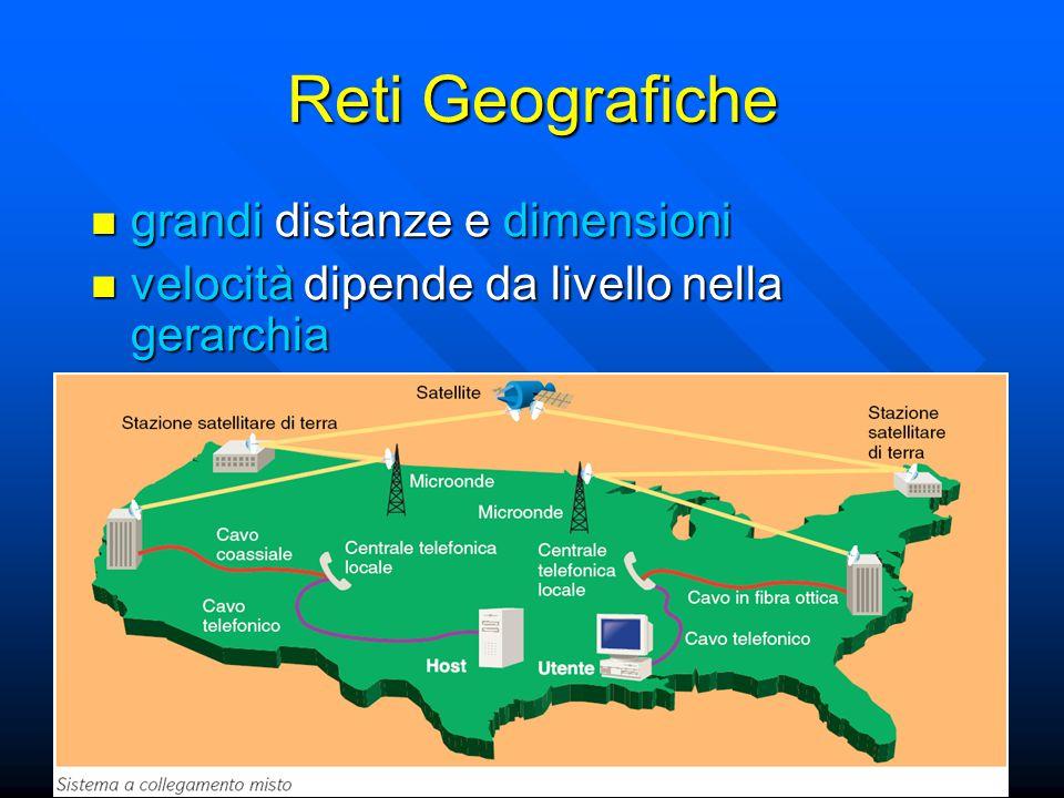 grandi distanze e dimensioni grandi distanze e dimensioni velocità dipende da livello nella gerarchia velocità dipende da livello nella gerarchia Reti