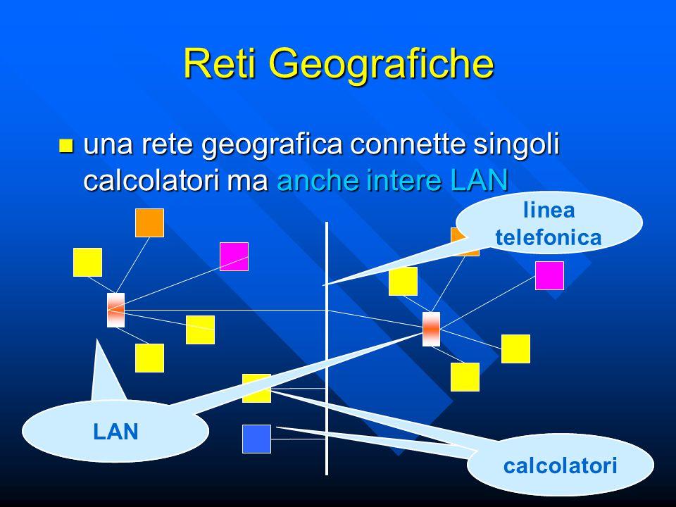 una rete geografica connette singoli calcolatori ma anche intere LAN una rete geografica connette singoli calcolatori ma anche intere LAN mezzo fisico