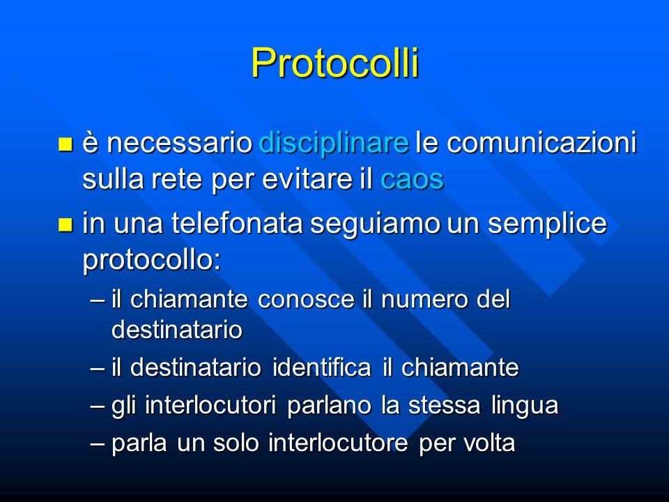 Protocolli è necessario disciplinare le comunicazioni sulla rete per evitare il caos è necessario disciplinare le comunicazioni sulla rete per evitare