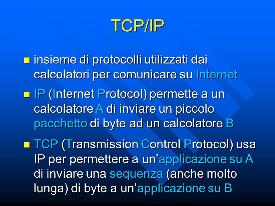 TCP/IP insieme di protocolli utilizzati dai calcolatori per comunicare su Internet insieme di protocolli utilizzati dai calcolatori per comunicare su