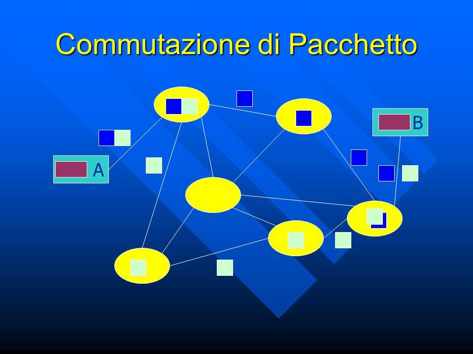 Commutazione di Pacchetto A B