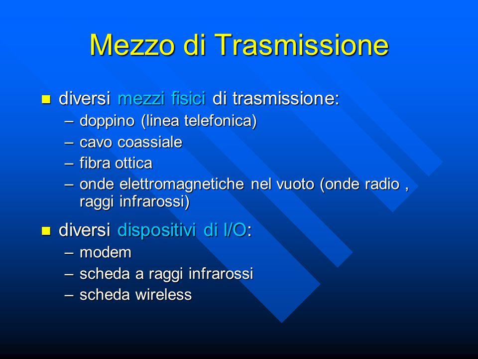diversi mezzi fisici di trasmissione: diversi mezzi fisici di trasmissione: –doppino (linea telefonica) –cavo coassiale –fibra ottica –onde elettromag