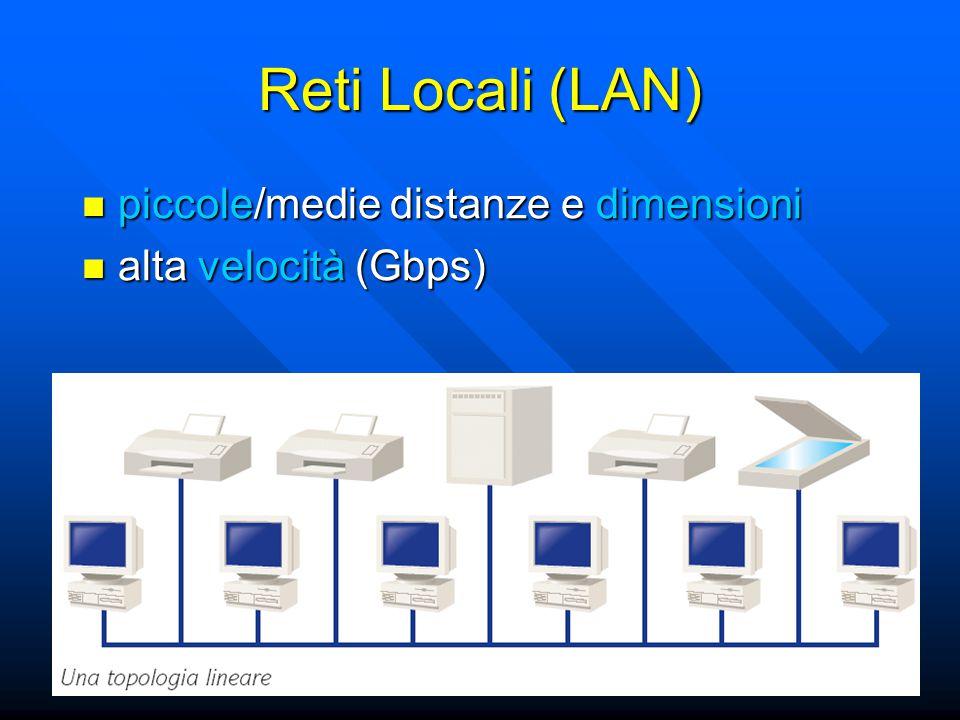piccole/medie distanze e dimensioni piccole/medie distanze e dimensioni alta velocità (Gbps) alta velocità (Gbps) Reti Locali (LAN)
