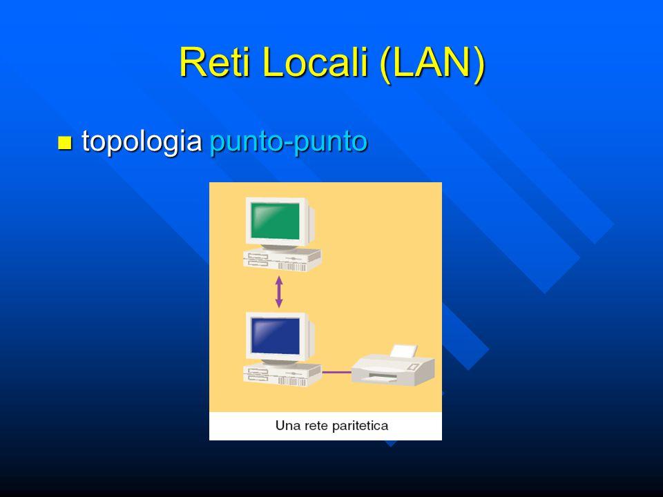 topologia punto-punto topologia punto-punto Reti Locali (LAN)