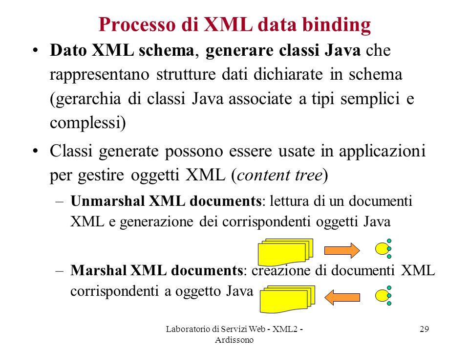 Laboratorio di Servizi Web - XML2 - Ardissono 29 Processo di XML data binding Dato XML schema, generare classi Java che rappresentano strutture dati dichiarate in schema (gerarchia di classi Java associate a tipi semplici e complessi) Classi generate possono essere usate in applicazioni per gestire oggetti XML (content tree) –Unmarshal XML documents: lettura di un documenti XML e generazione dei corrispondenti oggetti Java –Marshal XML documents: creazione di documenti XML corrispondenti a oggetto Java