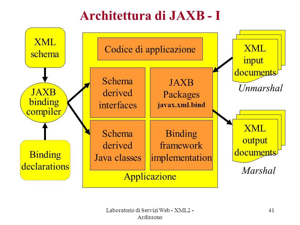 Laboratorio di Servizi Web - XML2 - Ardissono 41 Architettura di JAXB - I XML schema JAXB binding compiler Binding declarations Applicazione Codice di applicazione Schema derived interfaces JAXB Packages javax.xml.bind Schema derived Java classes Binding framework implementation XML input documents XML output documents Unmarshal Marshal