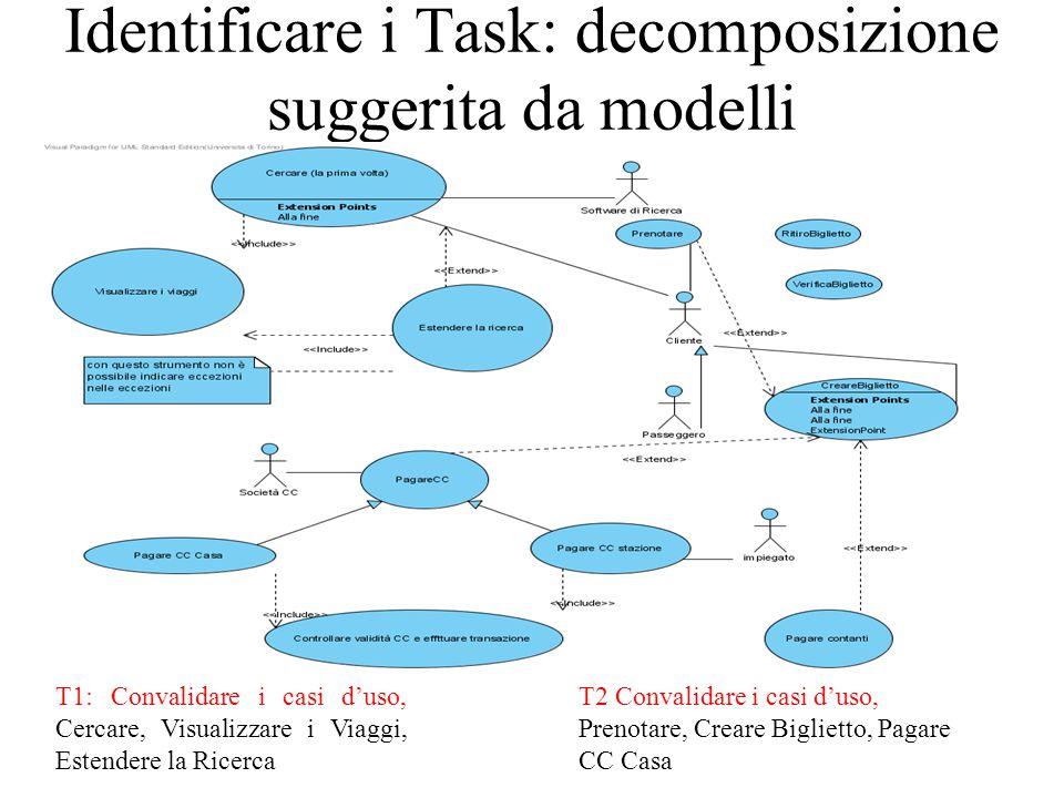 Identificare i Task: decomposizione suggerita da modelli T1: Convalidare i casi d'uso, Cercare, Visualizzare i Viaggi, Estendere la Ricerca T2 Convalidare i casi d'uso, Prenotare, Creare Biglietto, Pagare CC Casa