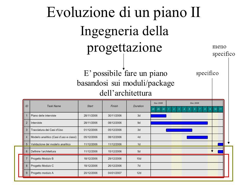 Evoluzione di un piano II Ingegneria della progettazione E' possibile fare un piano basandosi sui moduli/package dell'architettura specifico meno specifico